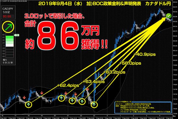 ドラゴン・ストラテジーFX・2019年9月4日86万円287.9pips.png