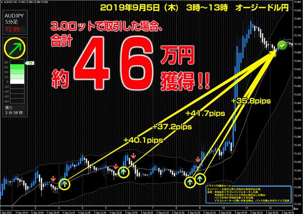 ドラゴン・ストラテジーFX・2019年9月5日46万円154.5pips.png